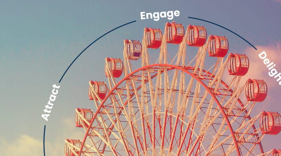 Cos'è l'Inbound Marketing: definizione, significato e metodo HubSpot