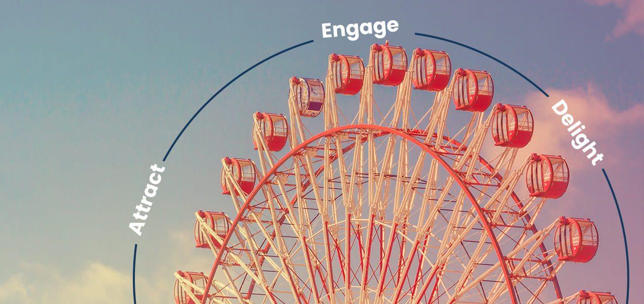 cos'è l'inbound marketing significato definizione e metodo hubspot